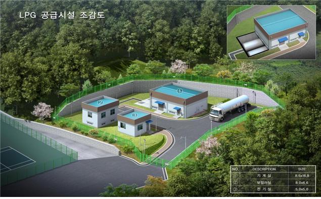 청송에 전국 첫 '군단위 LPG배관망'구축