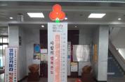 코로나 여파에도 ··· '사랑의 온도탑' 100도 조기달성