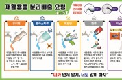 김천시, 올바른 생활 쓰레기 분리배출 방법 홍보