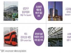 경북도, 에너지 재활용 ··· 하베스팅 부품소재 산업 육성